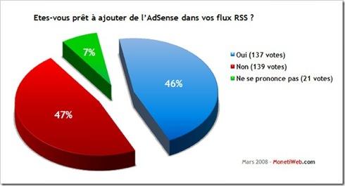 sondage_adense_rss